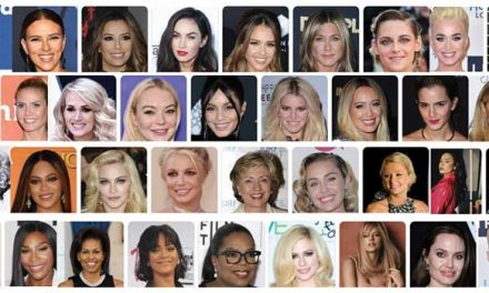 50 Most Popular Women of All Time